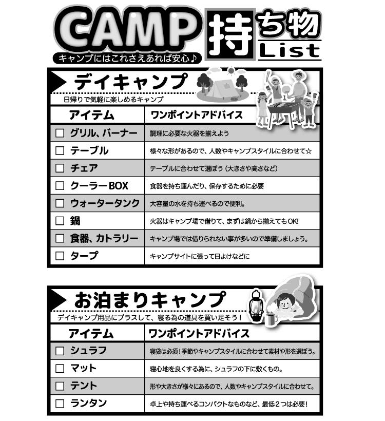キャンプ持ち物リスト