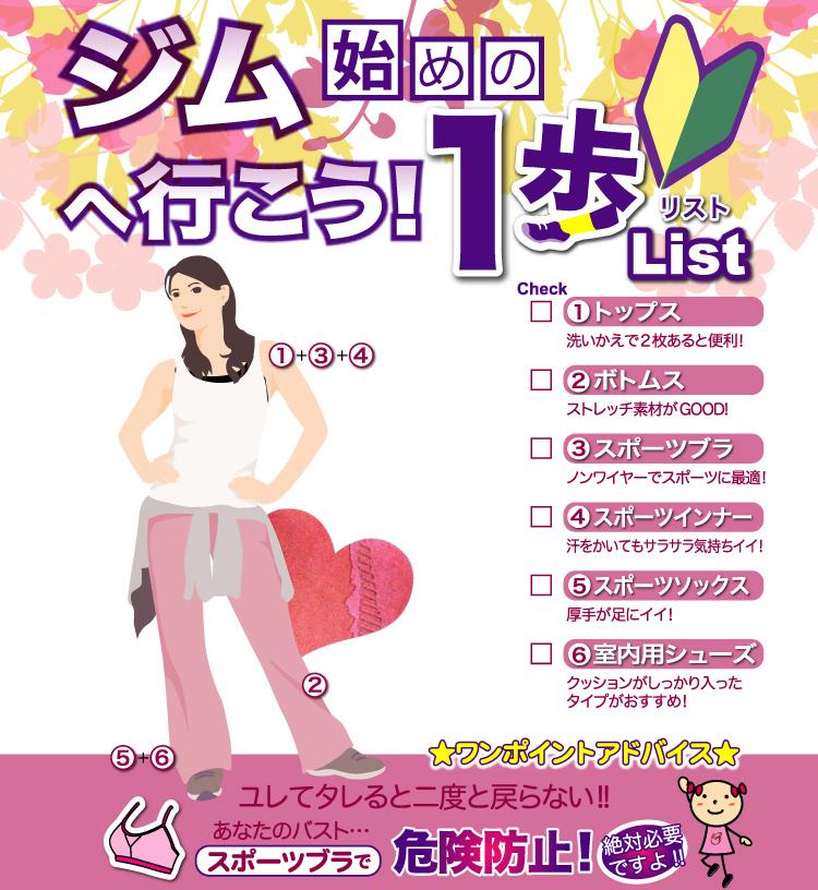 ジム・トレーニング初めの1歩リスト!