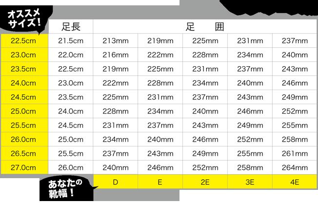 レディース靴のサイズ表